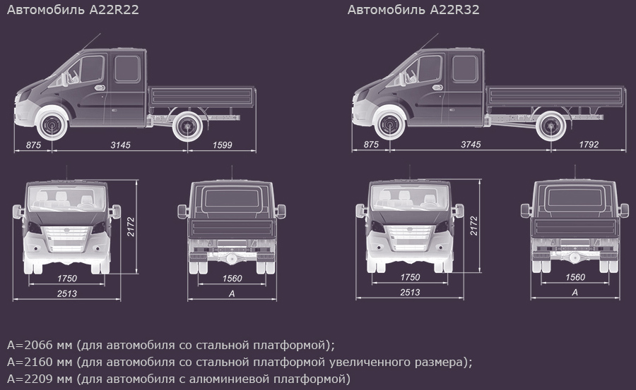 Размеры автомобиля с двухрядной кабиной (фермера) Газель Некст