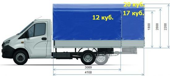 преимущества фургона европлатформы газель некст